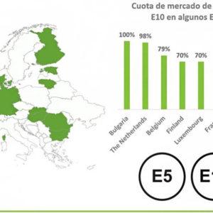 El campo europeo espera desempeñar un papel importante en los objetivos de neutralidad de carbono