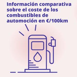 Información comparativa sobre el coste de los combustibles de automoción en €/100km